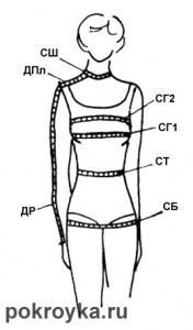 Мерки для построения выкроек брюк, платья, юбки