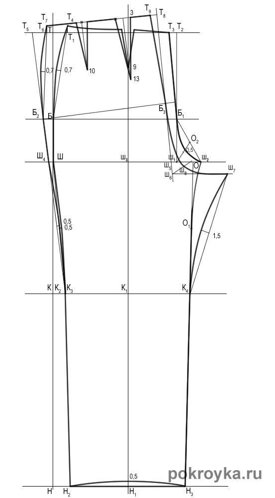 Как измерить шаговый размер штанов - 30